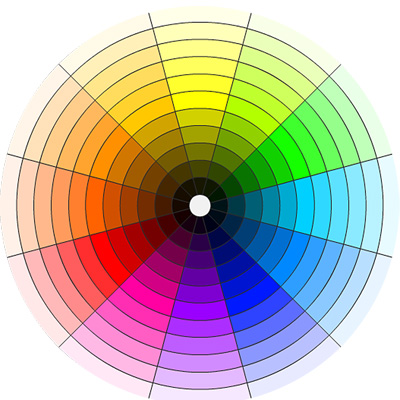 Colours To Make Eyes Pop Aesthetic Clinic Burnley Lancashire
